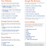 Local Search Optimization Checklist