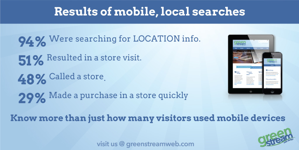 mobilesearchresults